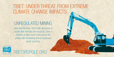 Unregulated Mining